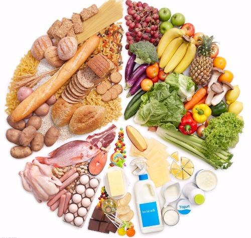 7岁到70岁最全面的健康饮食攻略在这里!