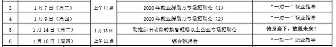 济宁市劳动就业办_济宁市人力资源市场发布2020年第一季度现场招聘会 春节前还有4 ...